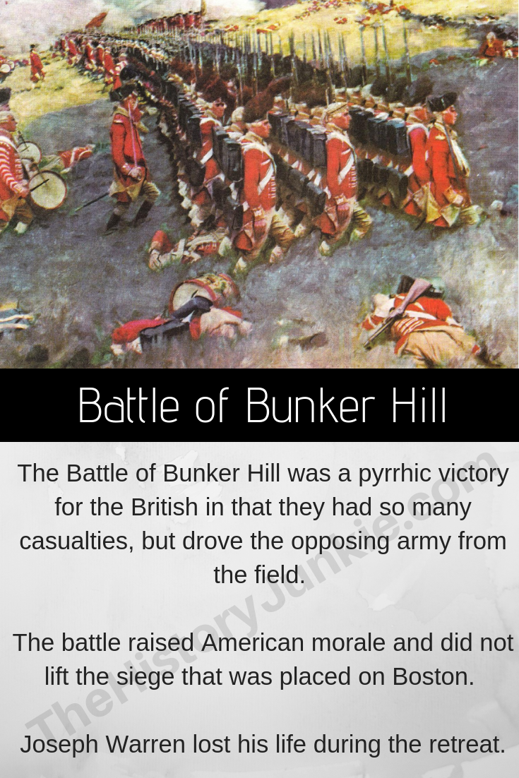 Battle Of Bunker Hill Facts The Bloodiest War Of The Revolution